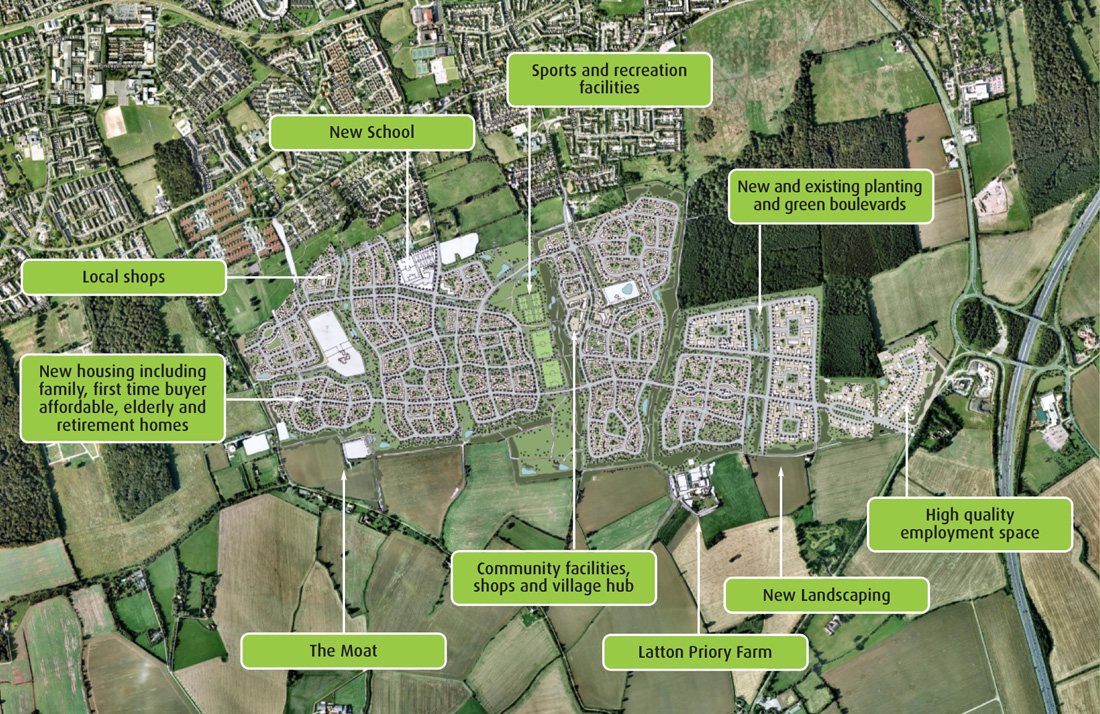 Latton Priory Masterplan